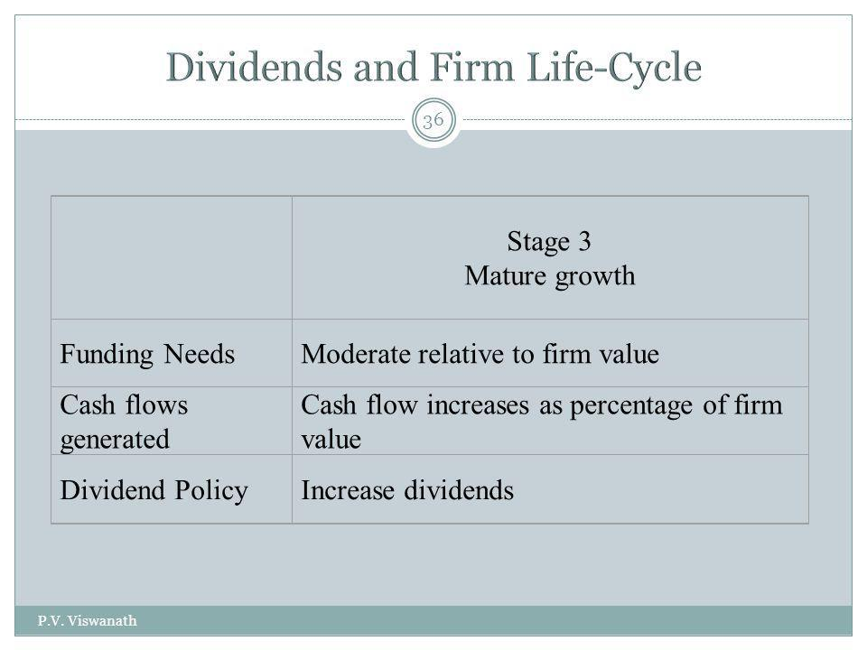 P.V. Viswanath 36 Stage 3 Mature growth Funding NeedsModerate relative to firm value Cash flows generated Cash flow increases as percentage of firm va