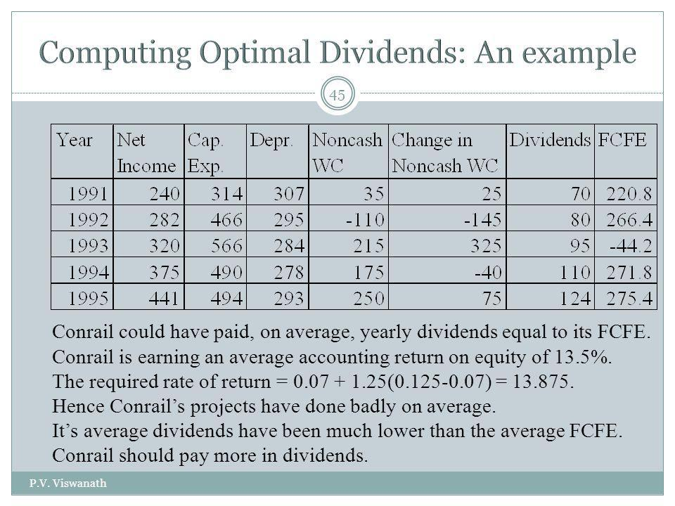 P.V. Viswanath 45 Conrail could have paid, on average, yearly dividends equal to its FCFE. Conrail is earning an average accounting return on equity o
