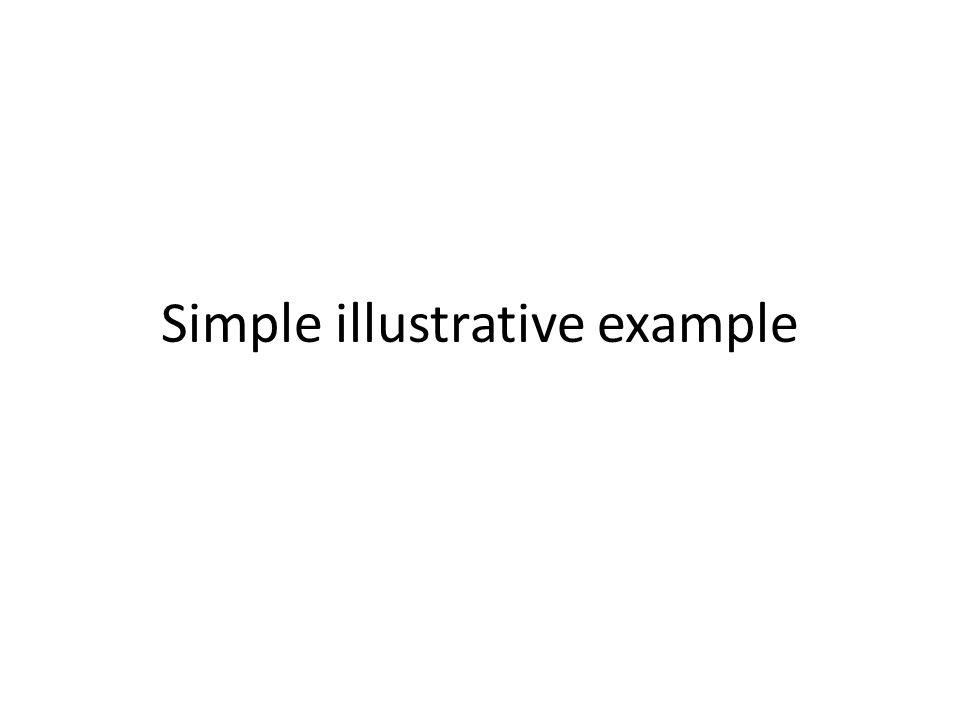 Simple illustrative example