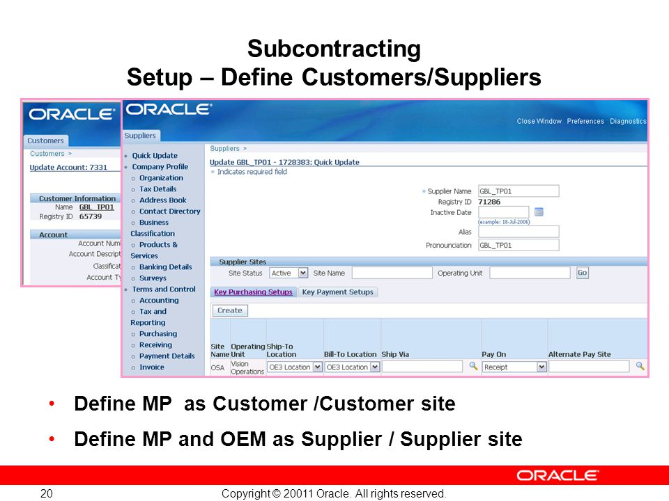 Copyright © 20011 Oracle. All rights reserved. 20 Subcontracting Setup – Define Customers/Suppliers Define MP as Customer /Customer site Define MP and