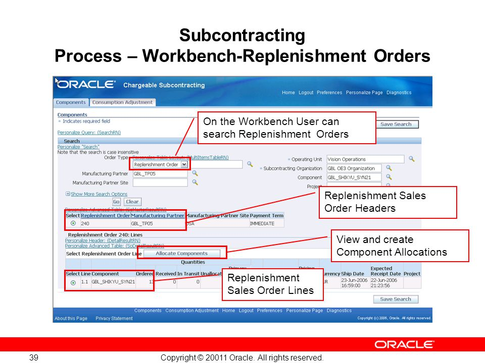 Copyright © 20011 Oracle. All rights reserved. 39 Subcontracting Process – Workbench-Replenishment Orders View and create Component Allocations On the