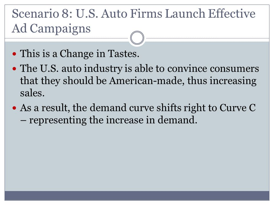 Scenario 8: U.S. Auto Firms Launch Effective Ad Campaigns This is a Change in Tastes. The U.S. auto industry is able to convince consumers that they s
