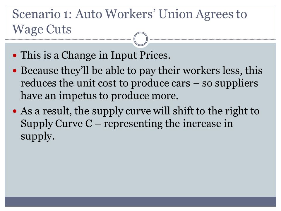 Scenario 1: Auto Workers Union Agrees to Wage Cuts This is a Change in Input Prices. Because theyll be able to pay their workers less, this reduces th