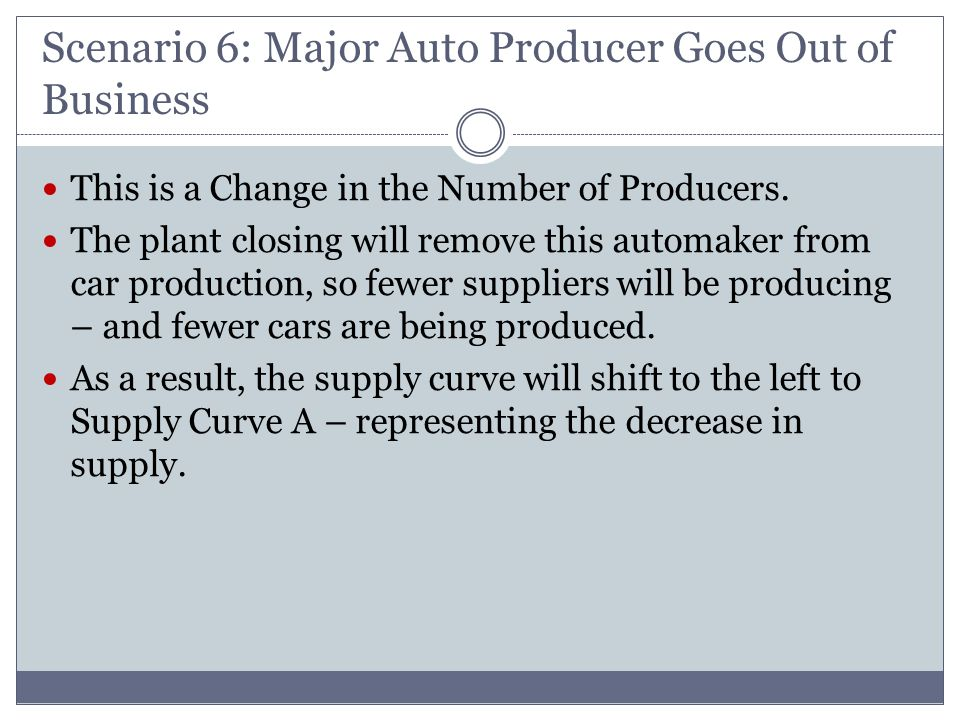 Scenario 6: Major Auto Producer Goes Out of Business This is a Change in the Number of Producers. The plant closing will remove this automaker from ca