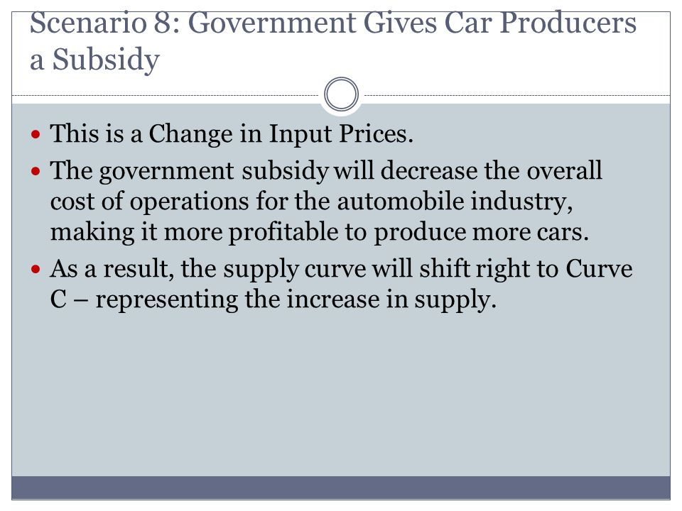 Scenario 8: Government Gives Car Producers a Subsidy This is a Change in Input Prices. The government subsidy will decrease the overall cost of operat