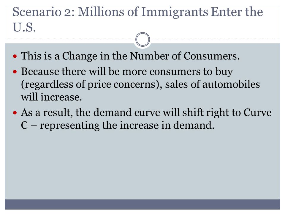 Scenario 2: Millions of Immigrants Enter the U.S. This is a Change in the Number of Consumers. Because there will be more consumers to buy (regardless