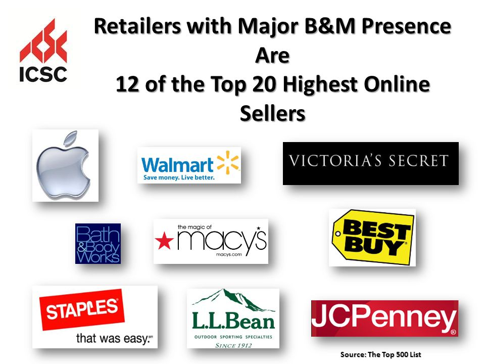Retailers with Major B&M Presence Are 12 of the Top 20 Highest Online Sellers Source: The Top 500 List