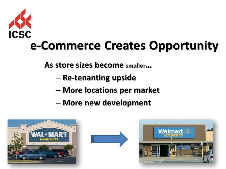 e-Commerce Creates Opportunity As store sizes become smaller … – Re-tenanting upside – More locations per market – More new development