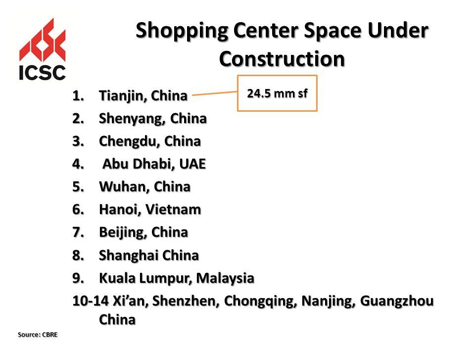 Shopping Center Space Under Construction 1.Tianjin, China 2.Shenyang, China 3.Chengdu, China 4. Abu Dhabi, UAE 5.Wuhan, China 6.Hanoi, Vietnam 7.Beiji
