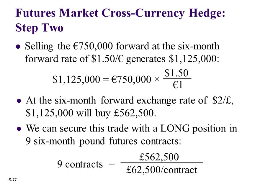 Futures Market Cross-Currency Hedge: Step Two Selling the 750,000 forward at the six-month forward rate of $1.50/ generates $1,125,000: 9 contracts = £562,500 £62,500/contract $1,125,000 = 750,000 × 1 $1.50 At the six-month forward exchange rate of $2/£, $1,125,000 will buy £562,500.