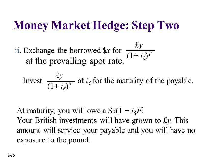 Money Market Hedge: Step Two at the prevailing spot rate.
