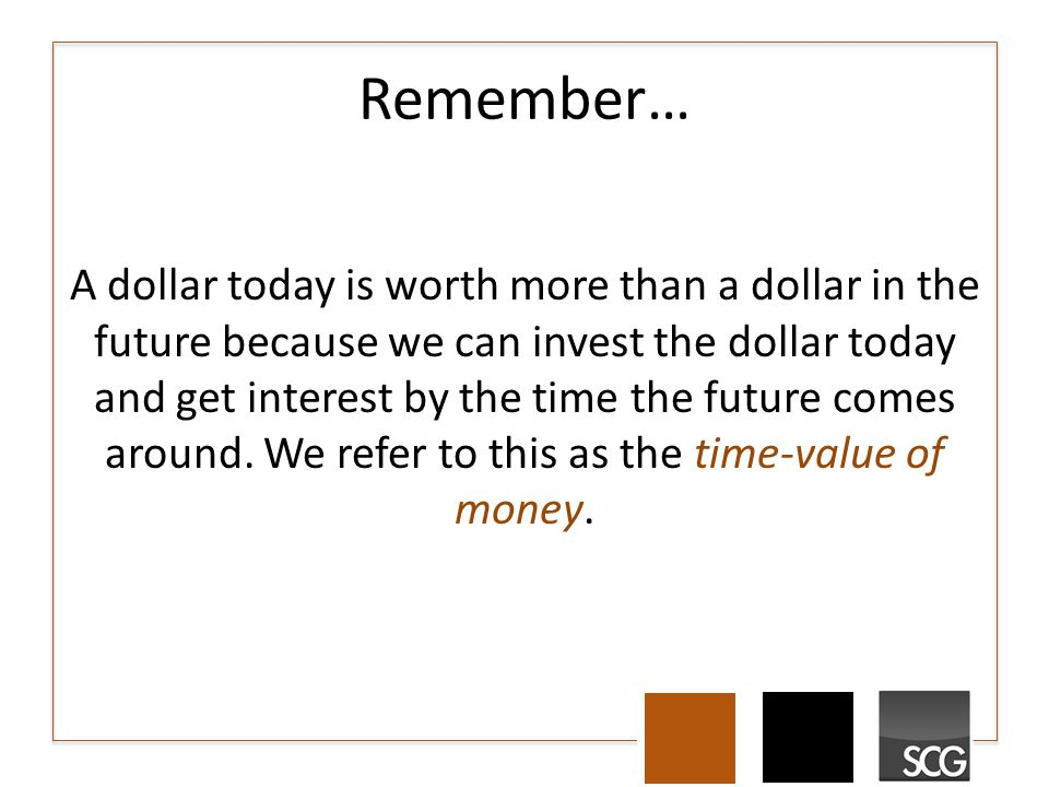 Remember… A dollar today is worth more than a dollar in the future because we can invest the dollar today and get interest by the time the future come