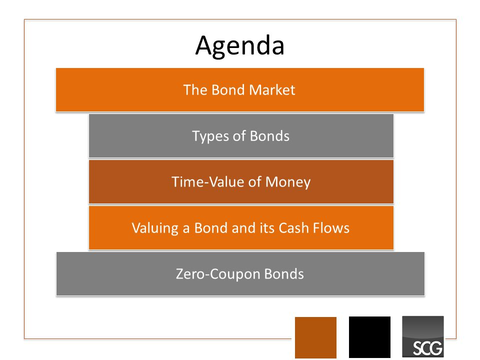 Agenda The Bond Market Types of Bonds Time-Value of Money Valuing a Bond and its Cash Flows Zero-Coupon Bonds