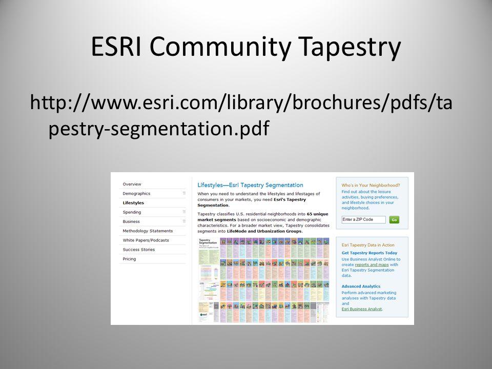 ESRI Community Tapestry http://www.esri.com/library/brochures/pdfs/ta pestry-segmentation.pdf
