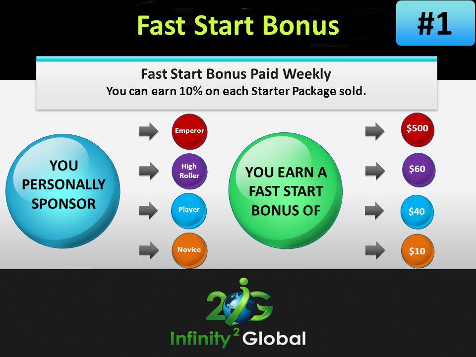 Fast Start Bonus Fast Start Bonus Paid Weekly You can earn 10% on each Starter Package sold.