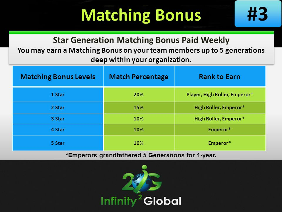 Matching Bonus Star Generation Matching Bonus Paid Weekly You may earn a Matching Bonus on your team members up to 5 generations deep within your organization.