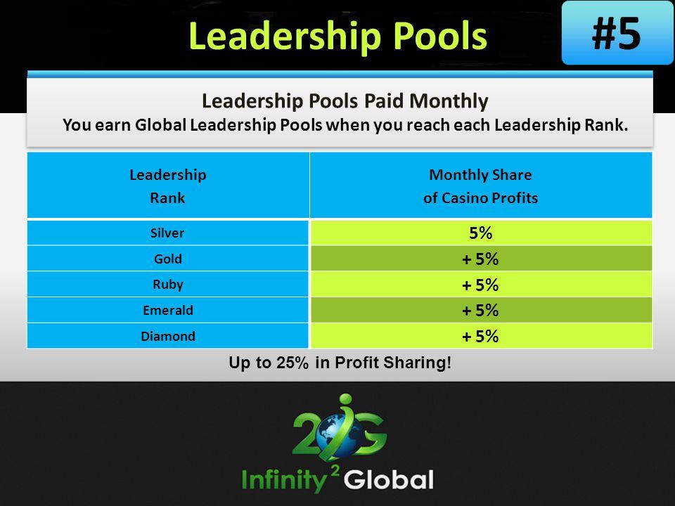Leadership Pools Leadership Pools Paid Monthly You earn Global Leadership Pools when you reach each Leadership Rank. Leadership Rank Monthly Share of