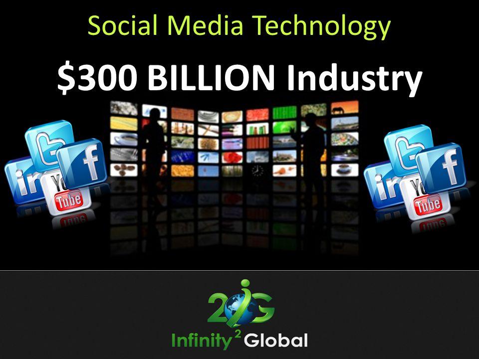 Social Media Technology $300 BILLION Industry