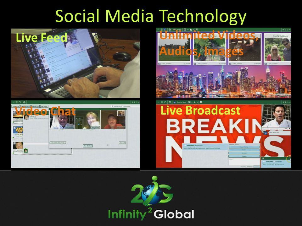 Social Media Technology Video Chat Live Feed Unlimited Videos, Audios, Images Live Broadcast