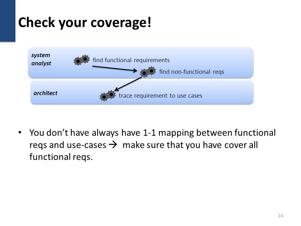 Check your coverage! You dont have always have 1-1 mapping between functional reqs and use-cases make sure that you have cover all functional reqs. 24