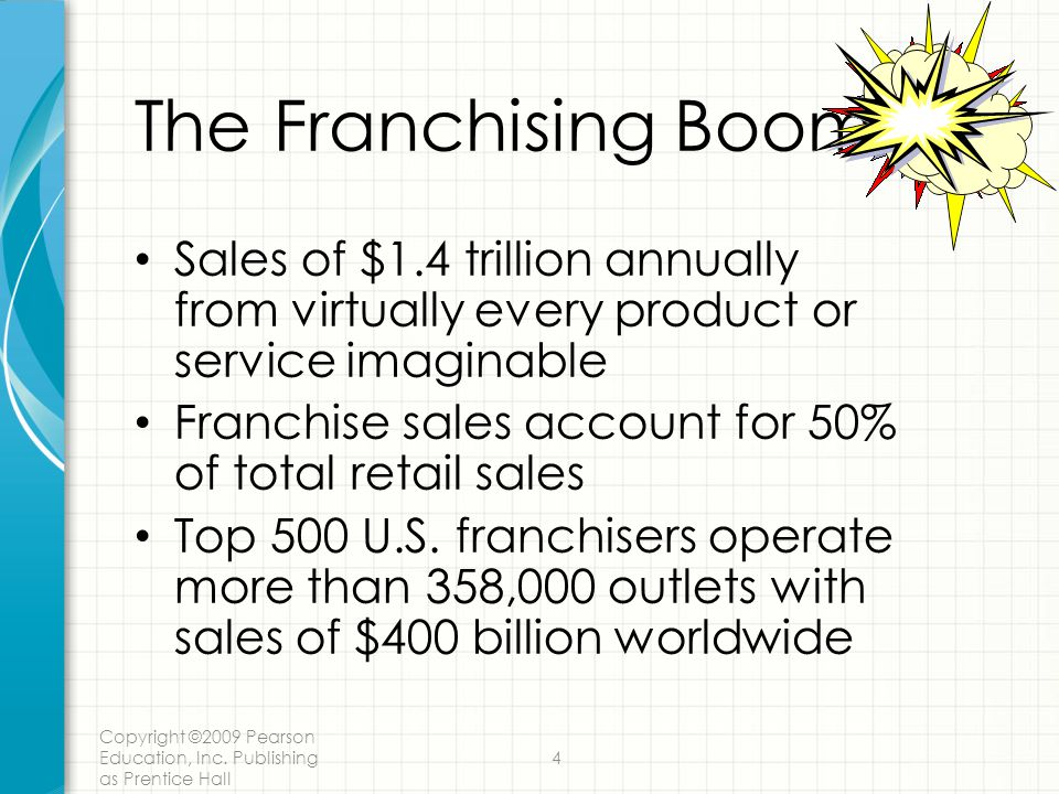 Copyright ©2009 Pearson Education, Inc.Publishing as Prentice Hall 4 The Franchising Boom!!.