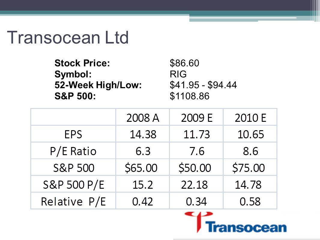 Transocean Ltd Stock Price: $86.60 Symbol: RIG 52-Week High/Low: $41.95 - $94.44 S&P 500: $1108.86