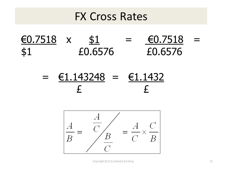 FX Cross Rates Copyright 2013 by Diane S. Docking13 = 1.143248 = 1.1432 £ £ 0.7518 x$1 = 0.7518 = $1 £0.6576 £0.6576