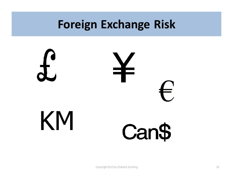 Foreign Exchange Risk Copyright 2013 by Diane S. Docking15 KM