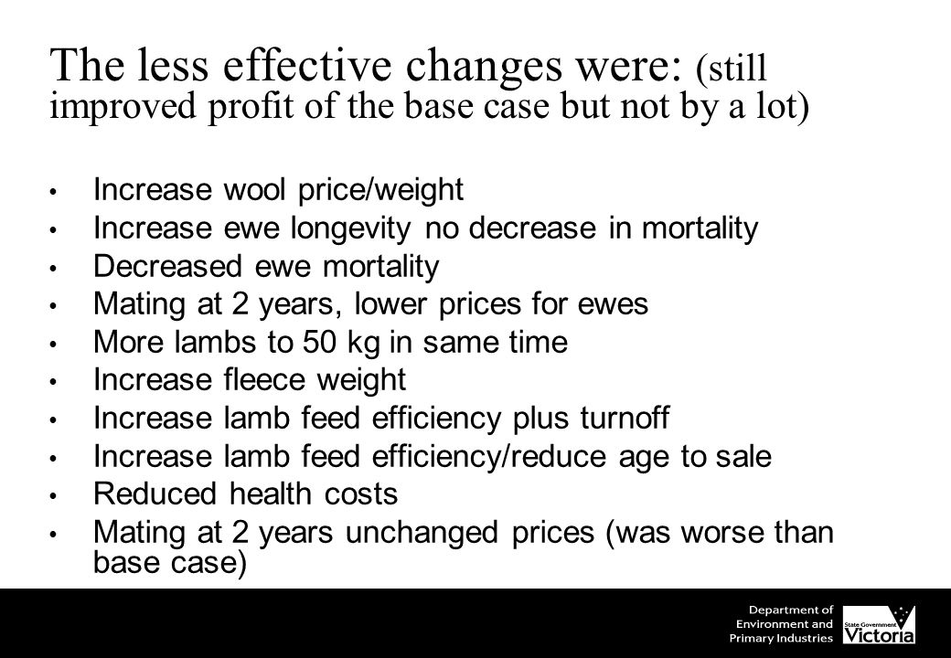 The less effective changes were: (still improved profit of the base case but not by a lot) Increase wool price/weight Increase ewe longevity no decrease in mortality Decreased ewe mortality Mating at 2 years, lower prices for ewes More lambs to 50 kg in same time Increase fleece weight Increase lamb feed efficiency plus turnoff Increase lamb feed efficiency/reduce age to sale Reduced health costs Mating at 2 years unchanged prices (was worse than base case)