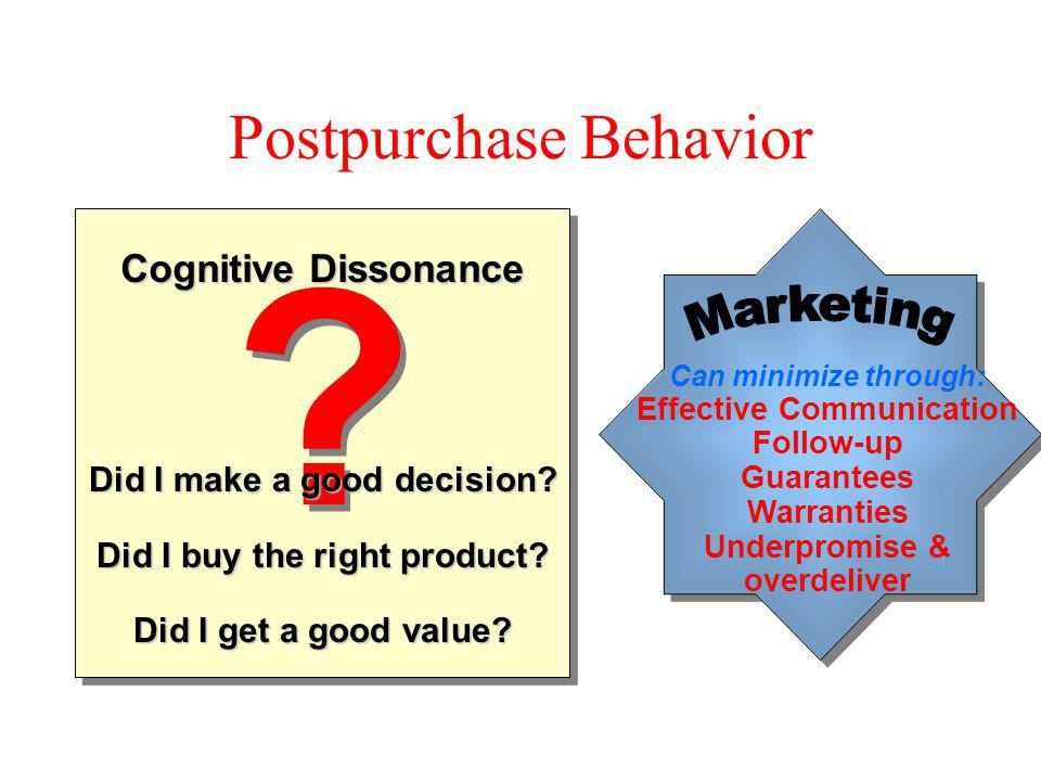 Postpurchase Behavior Can minimize through: Effective Communication Follow-up Guarantees Warranties Underpromise & overdeliver Cognitive Dissonance ?