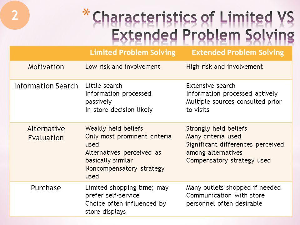 2 Limited Problem SolvingExtended Problem Solving Motivation Low risk and involvementHigh risk and involvement Information Search Little search Inform