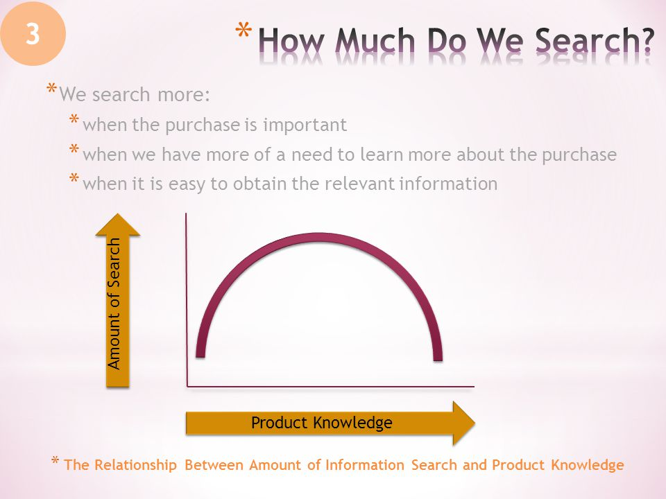3 * We search more: * when the purchase is important * when we have more of a need to learn more about the purchase * when it is easy to obtain the relevant information Product Knowledge Amount of Search * The Relationship Between Amount of Information Search and Product Knowledge