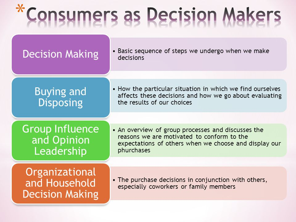 Basic sequence of steps we undergo when we make decisions Decision Making How the particular situation in which we find ourselves affects these decisions and how we go about evaluating the results of our choices Buying and Disposing An overview of group processes and discusses the reasons we are motivated to conform to the expectations of others when we choose and display our phurchases Group Influence and Opinion Leadership The purchase decisions in conjunction with others, especially coworkers or family members Organizational and Household Decision Making