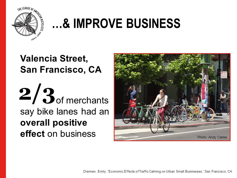 …& IMPROVE BUSINESS Photo: Andy Clarke Valencia Street, San Francisco, CA 2/3 of merchants say bike lanes had an overall positive effect on business D