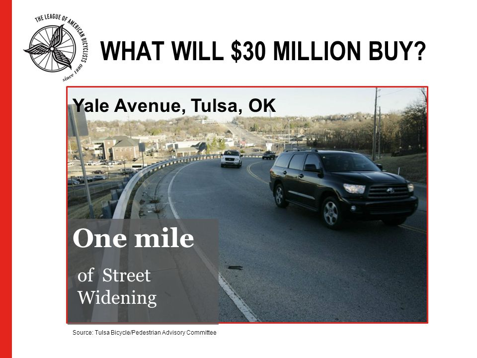 WHAT WILL $30 MILLION BUY? One mile of Street Widening Yale Avenue, Tulsa, OK Source: Tulsa Bicycle/Pedestrian Advisory Committee