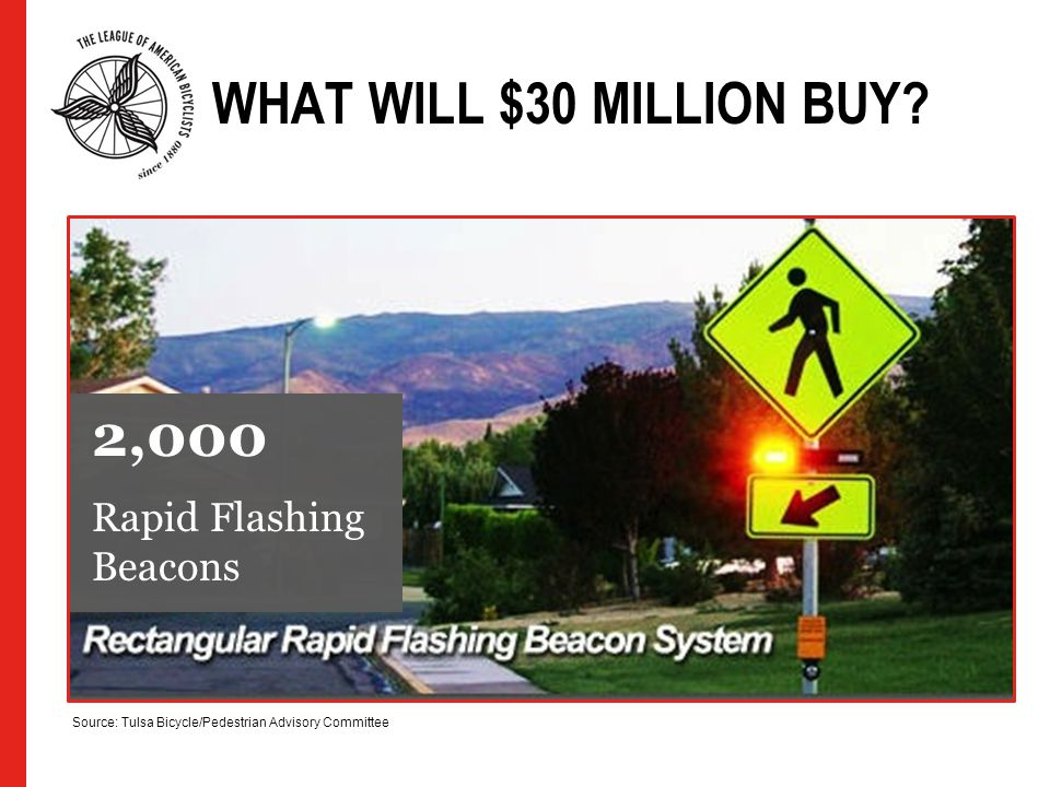 2,000 units Source: Tulsa Bicycle/Pedestrian Advisory Committee WHAT WILL $30 MILLION BUY? 2,000 Rapid Flashing Beacons