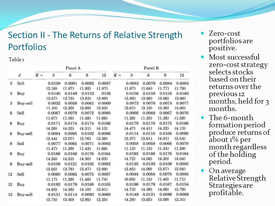 Section II - The Returns of Relative Strength Portfolios Zero-cost portfolios are positive. Most successful zero-cost strategy selects stocks based on