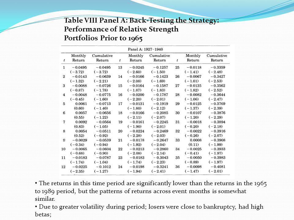 Table VIII Panel A: Back-Testing the Strategy: Performance of Relative Strength Portfolios Prior to 1965 The returns in this time period are significa