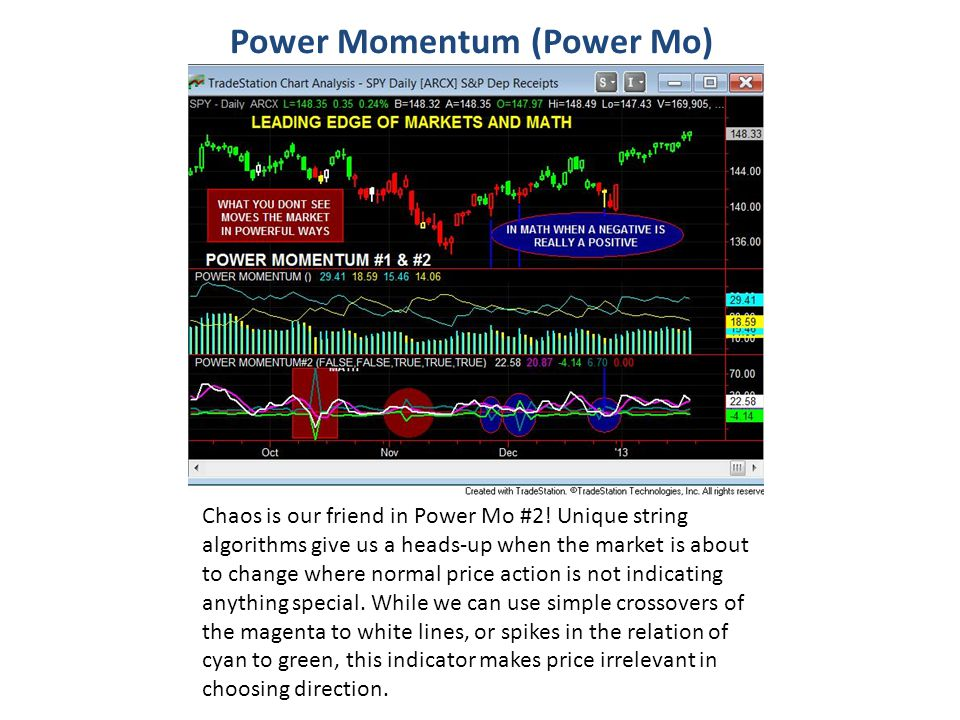 Power Momentum (Power Mo) Chaos is our friend in Power Mo #2! Unique string algorithms give us a heads-up when the market is about to change where nor