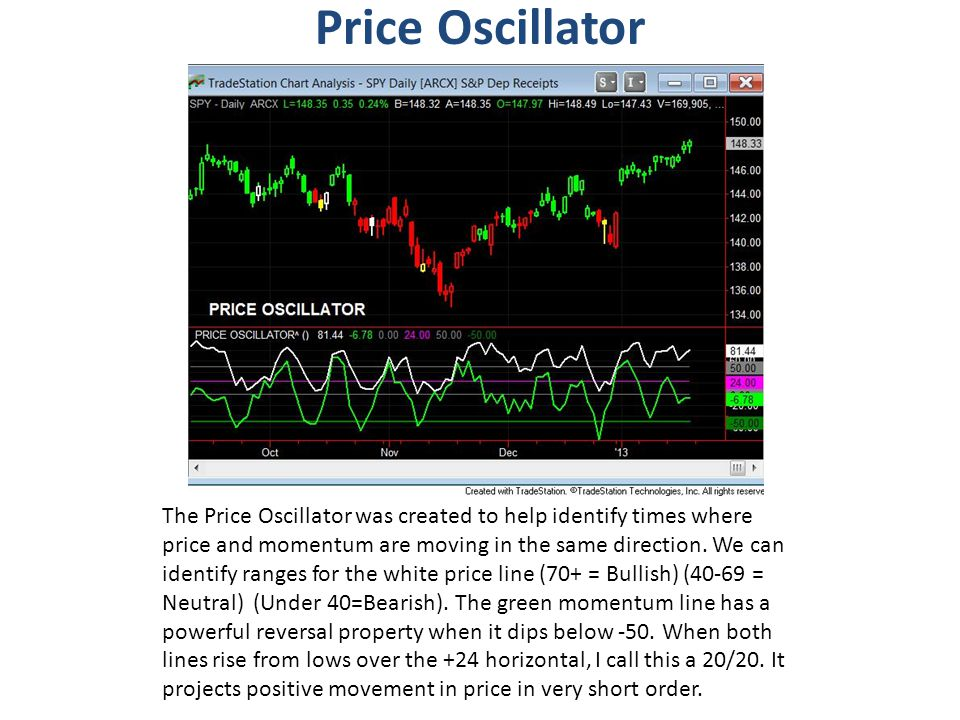 Price Oscillator The Price Oscillator was created to help identify times where price and momentum are moving in the same direction. We can identify ra