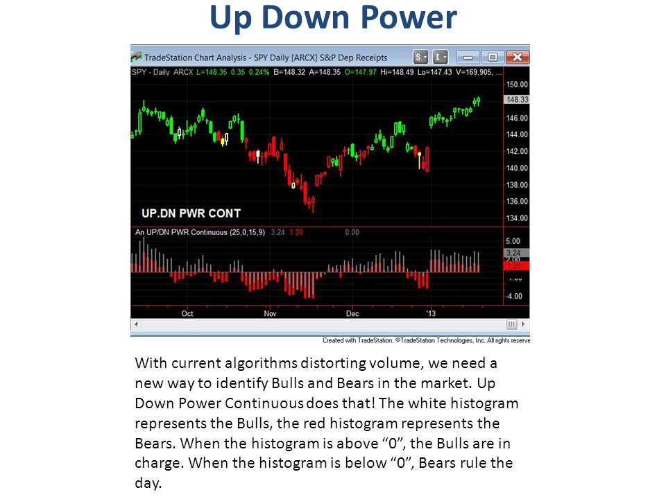 Up Down Power With current algorithms distorting volume, we need a new way to identify Bulls and Bears in the market. Up Down Power Continuous does th