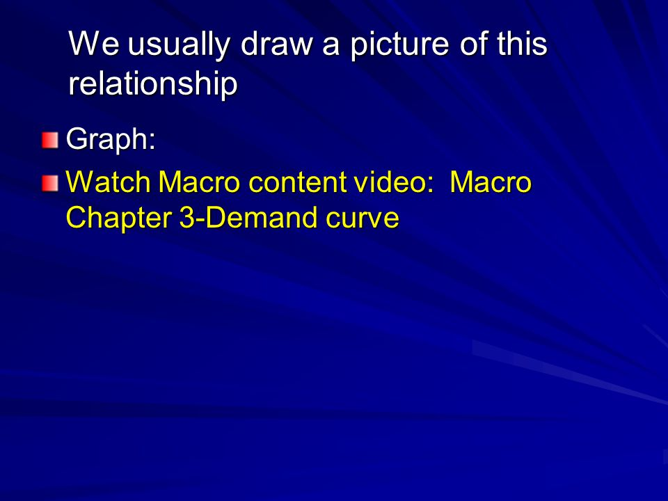 We usually draw a picture of this relationship Graph: Watch Macro content video: Macro Chapter 3-Demand curve