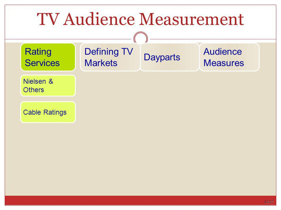 14-27 TV Audience Measurement Dayparts Rating Services Defining TV Markets Audience Measures Nielsen & Others Cable Ratings