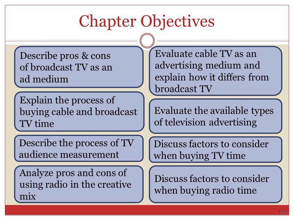 14-3 Chapter Objectives Describe pros & cons of broadcast TV as an ad medium Analyze pros and cons of using radio in the creative mix Evaluate the ava