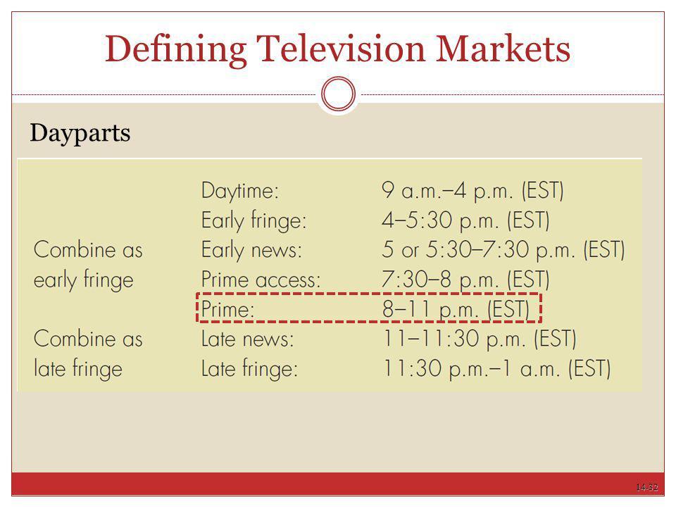 14-32 Defining Television Markets Dayparts