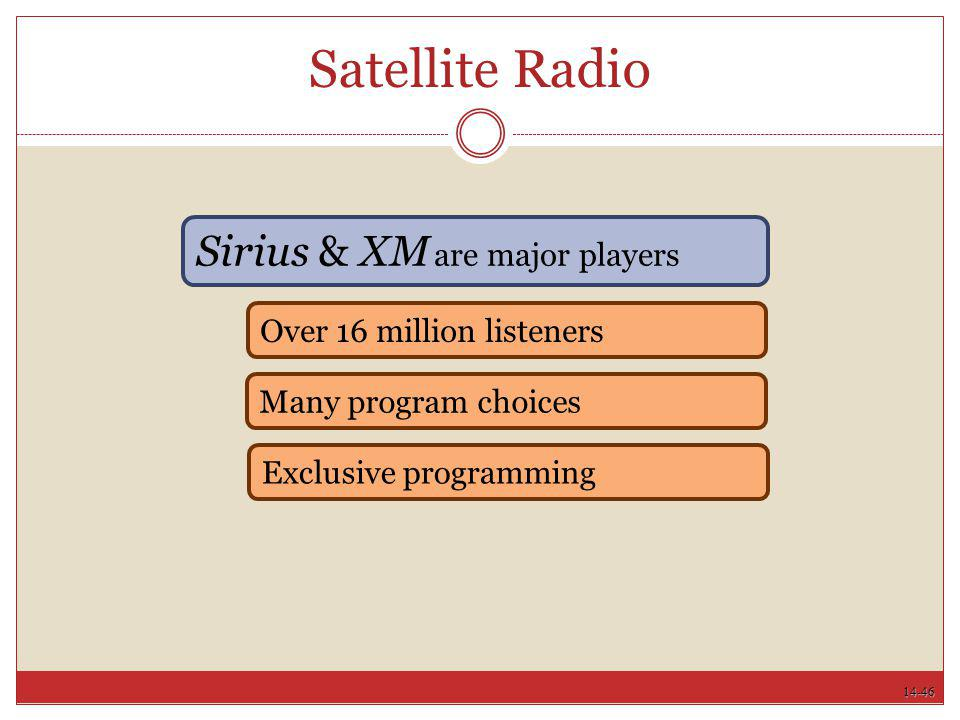14-46 Satellite Radio Sirius & XM are major players Over 16 million listeners Many program choices Exclusive programming