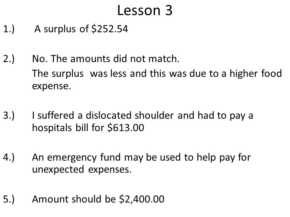 Lesson 3 1.) A surplus of $252.54 2.)No. The amounts did not match. The surplus was less and this was due to a higher food expense. 3.)I suffered a di