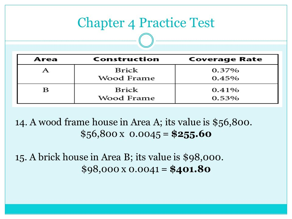 Chapter 4 Practice Test 14. A wood frame house in Area A; its value is $56,800. $56,800 x 0.0045 = $255.60 15. A brick house in Area B; its value is $
