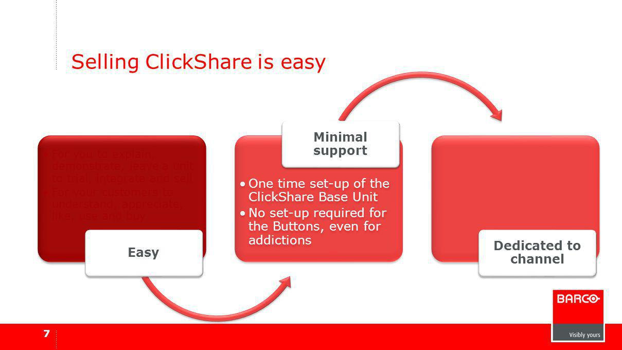 For you to explain, demonstrate, leave a unit to trial, integrate and sell For your customers to understand, appreciate, like, use and buy Easy One time set-up of the ClickShare Base Unit No set-up required for the Buttons, even for addictions Minimal support Dedicated to channel Selling ClickShare is easy 7