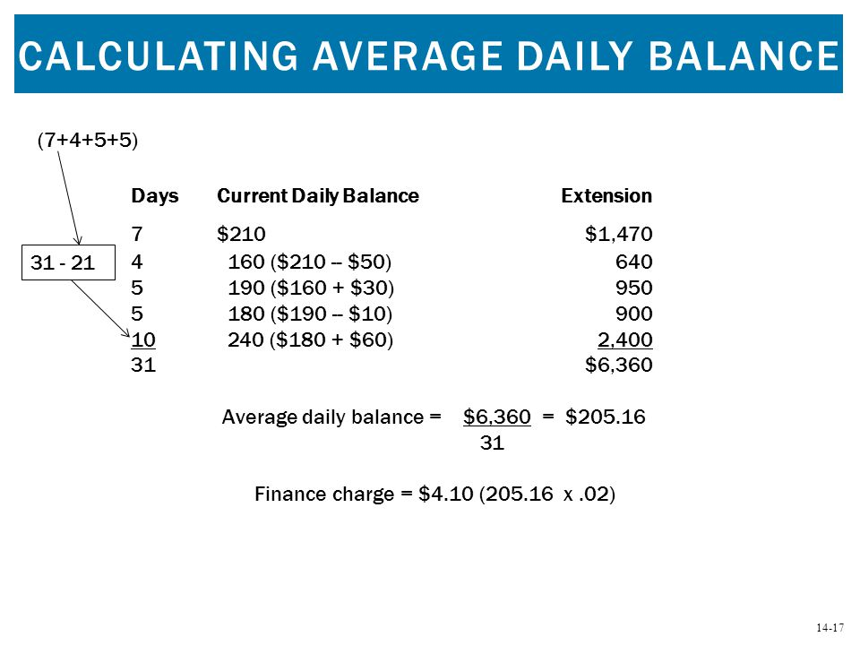 14-17 DaysCurrent Daily BalanceExtension 7$210$1,470 4 160 ($210 -- $50)640 5 190 ($160 + $30) 950 5 180 ($190 -- $10) 900 10 240 ($180 + $60) 2,400 3